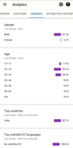 numbers in youtube analytics