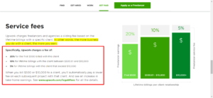 How-It-Works-Upwork