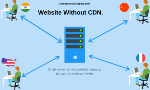 pros and cons of using cdn